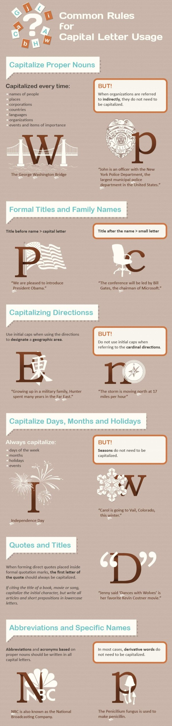 common-rules-for-capital-letters-e1427560698859